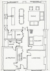 Test Houseology