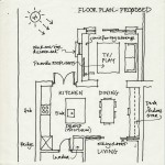 House Consultations Review Drawings